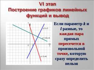 Если параметр k и l разные, то каждая пара прямых пересечется в произвольной