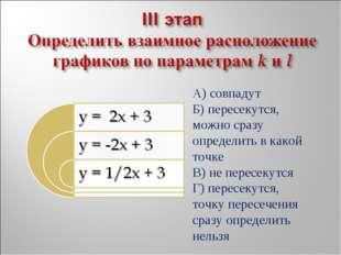 А) совпадут Б) пересекутся, можно сразу определить в какой точке В) не пересе