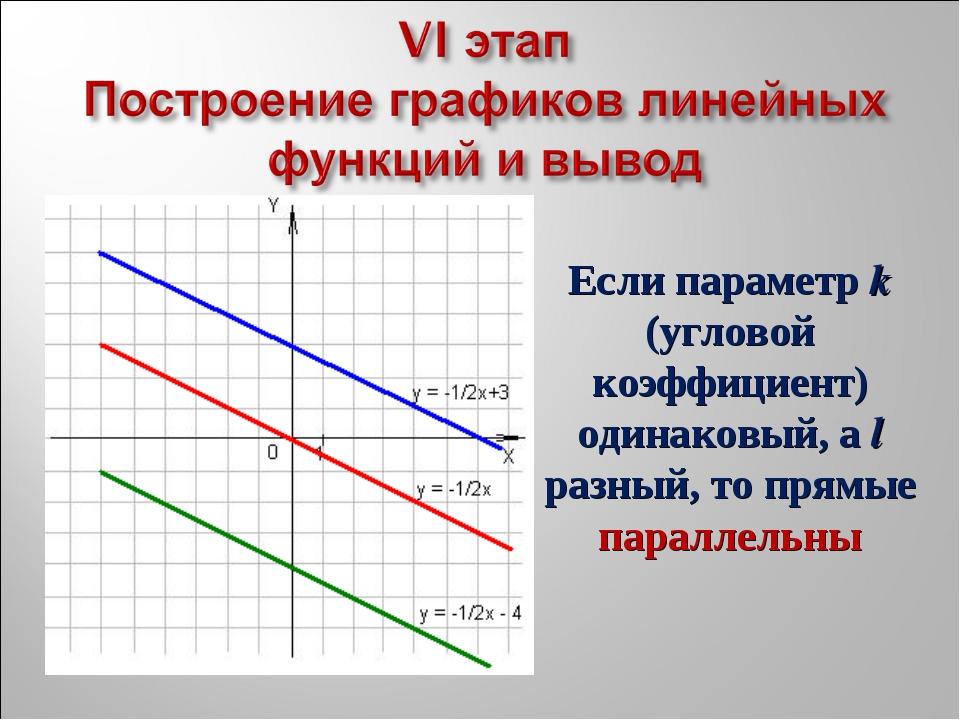 Если параметр k (угловой коэффициент) одинаковый, а l разный, то прямые пара...