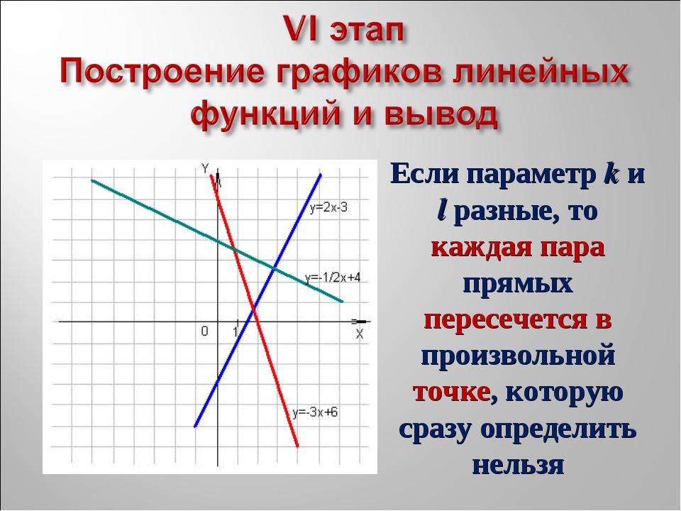 Если параметр k и l разные, то каждая пара прямых пересечется в произвольной...