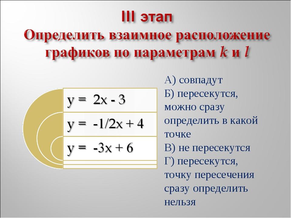 А) совпадут Б) пересекутся, можно сразу определить в какой точке В) не пересе...
