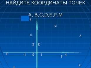 НАЙДИТЕ КООРДИНАТЫ ТОЧЕК A, B,C,D,E,F,М . . .А .В .С .Е .F .М y