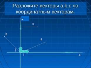 Разложите векторы a,b,c по координатным векторам. y  c