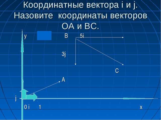 Координатные вектора i и j. Назовите координаты векторов ОА и ВС. y B 5i...