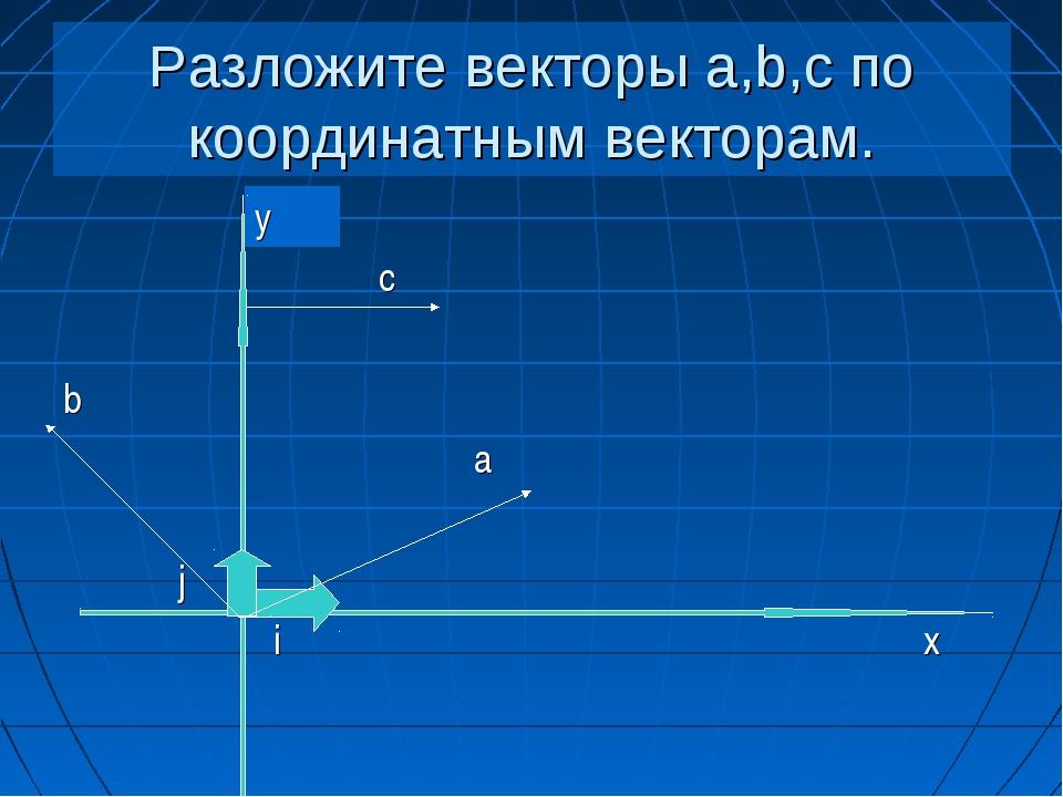 Разложите векторы a,b,c по координатным векторам. y  c...