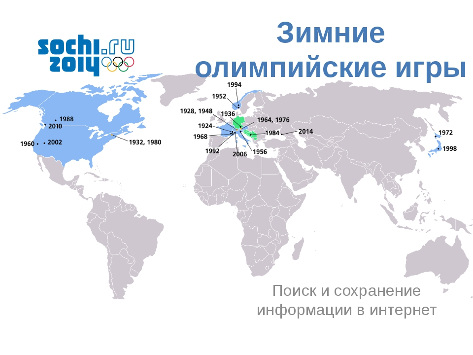 Зимние олимпийские игры Поиск и сохранение информации в интернет