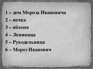 1 – дом Мороза Ивановича 2 – печка 3 – яблоня 4 – Ленивица 5 – Рукодельница 6