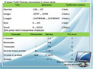 В языке Турбо Паскаль определено 5 целых типов: Для целых чисел определены оп