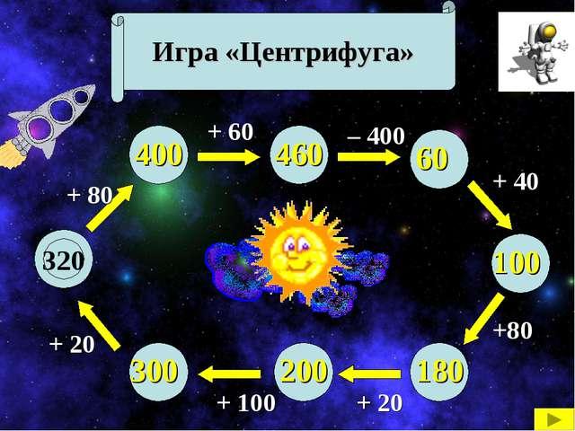 Игра «Центрифуга» 320 + 80 + 20 + 100 + 20 +80 + 40 – 400 + 60 400 300 200 18...