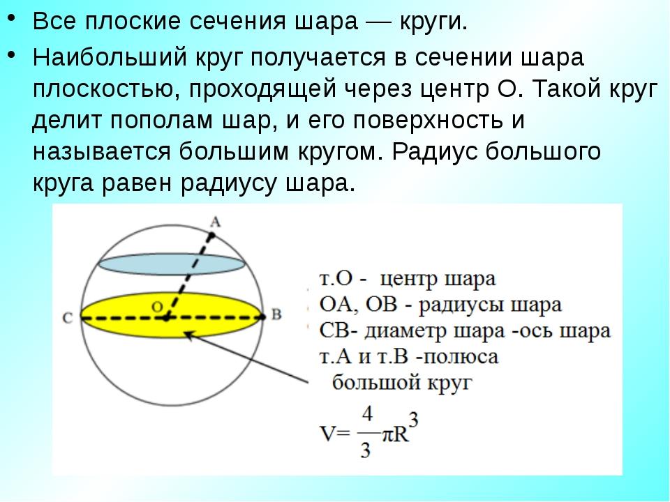 Все плоские сечения шара — круги. Наибольший круг получается в сечении шара п...