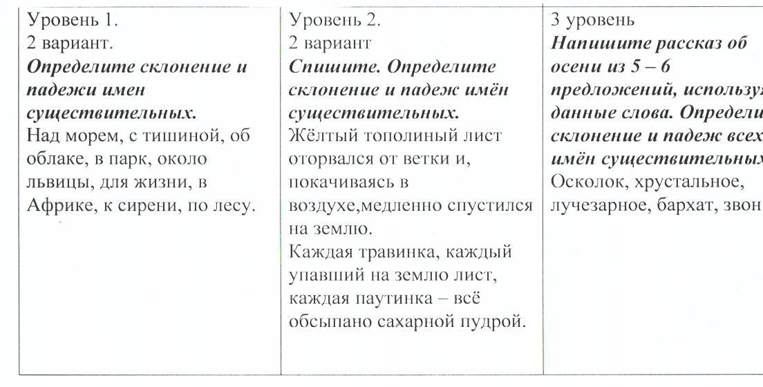 Разработка уроков по русскому языку по теме род имен существительных бунеев 3 класс