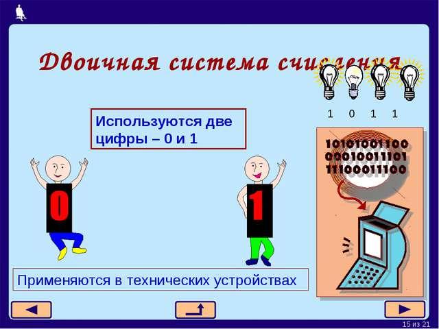 Двоичная система счисления 1 0 1 1 Используются две цифры – 0 и 1 Применяются...