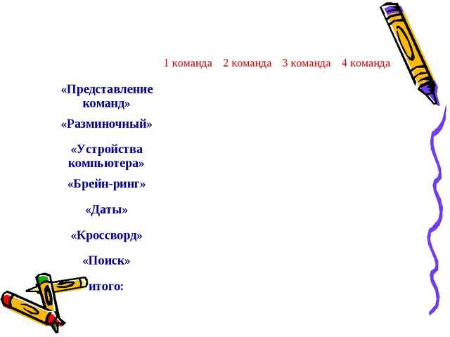 1 команда2 команда3 команда4 команда «Представление команд» «Разминоч...