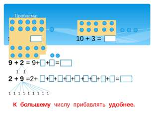 Проблема: 10 + 1= 9 + 2 = 9+ ++ = 1 1 10 + 3 = 2 + 9 =2+ + + + + + + + + = 1