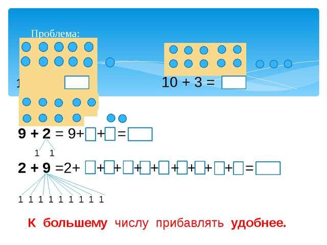 Проблема: 10 + 1= 9 + 2 = 9+ ++ = 1 1 10 + 3 = 2 + 9 =2+ + + + + + + + + = 1...