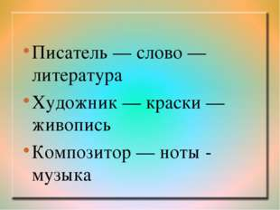 Писатель — слово — литература Художник — краски — живопись Композитор — ноты