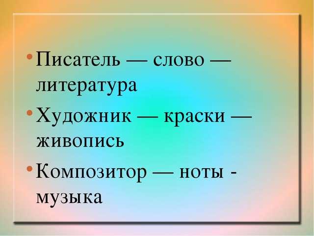 Писатель — слово — литература Художник — краски — живопись Композитор — ноты...