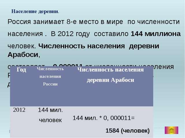 Гимн деревни Арабоси написал директор нашей школы Кузьмин Александр Иванович...