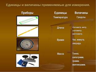 Единицы и величины применяемые для измерения.