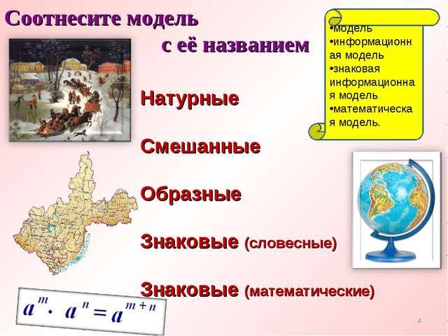 Натурные Смешанные Образные Знаковые (словесные) Знаковые (математические) Со...