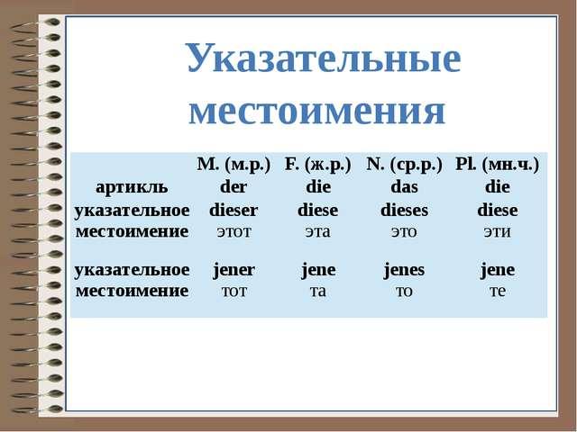 Указательные местоимения M.(м.р.) F. (ж.р.) N. (ср.р.) Pl. (мн.ч.) артикль d...
