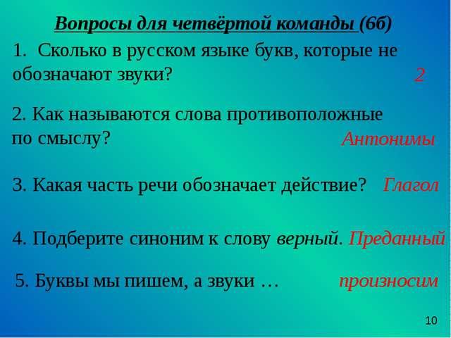 В баснях какого писателя отражён период Отечественной войны 1812 г. И.А. Кры...