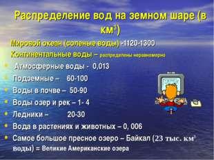 Распределение вод на земном шаре (в км3)  Мировой океан (соленые воды) -112