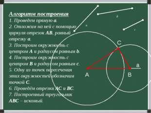 Алгоритм построения 1. Проведем прямую а. 2. Отложим на ней с помощью циркул