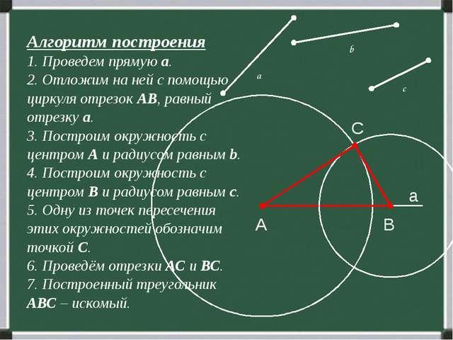 Алгоритм построения 1. Проведем прямую а. 2. Отложим на ней с помощью циркул...
