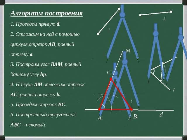 Алгоритм построения 1. Проведем прямую d. 2. Отложим на ней с помощью циркуля...