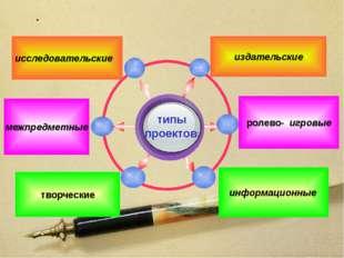 . издательские исследовательские ролево- игровые информационные межпредметные