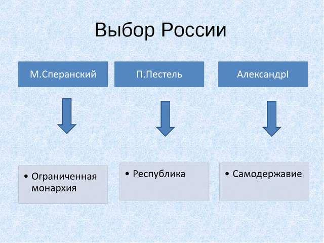 Выбор России