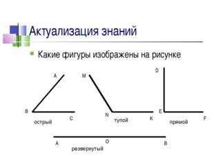 Актуализация знаний Какие фигуры изображены на рисунке A B C M N K D E F A O