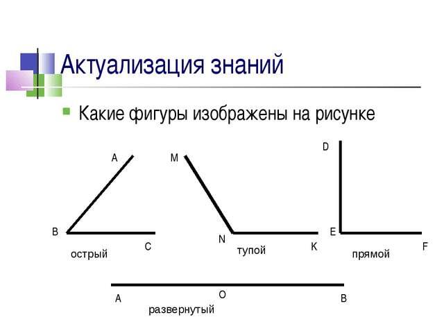 Актуализация знаний Какие фигуры изображены на рисунке A B C M N K D E F A O...