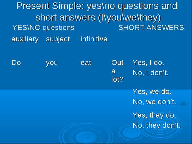Present Simple: yes\no questions and short answers (I\you\we\they) YES\NO que...