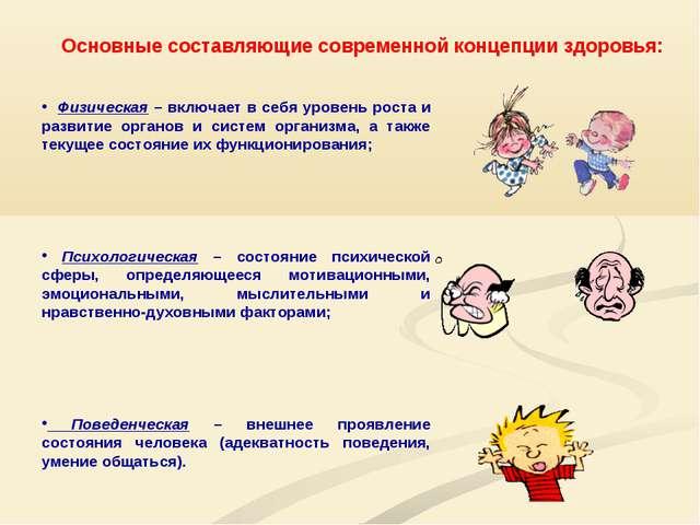 Основные составляющие современной концепции здоровья: Физическая – включает в...