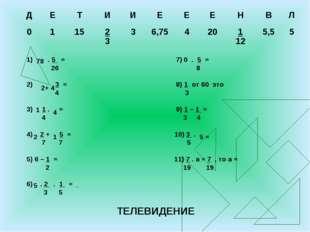 1) . 5 = 7) 0 . 5 = 26 8 2) 3 = 8) 1 от 60 это 4 3 3) 1 . = 9) 1 – 1 = 4 3 4
