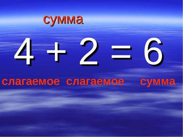 сумма 4 + 2 = 6 сумма слагаемое слагаемое