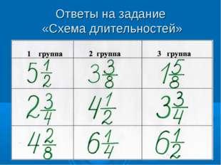 Ответы на задание «Схема длительностей»