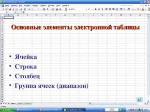 Основные элементы электронной таблицы Ячейка Строка Столбец Группа ячеек (диа