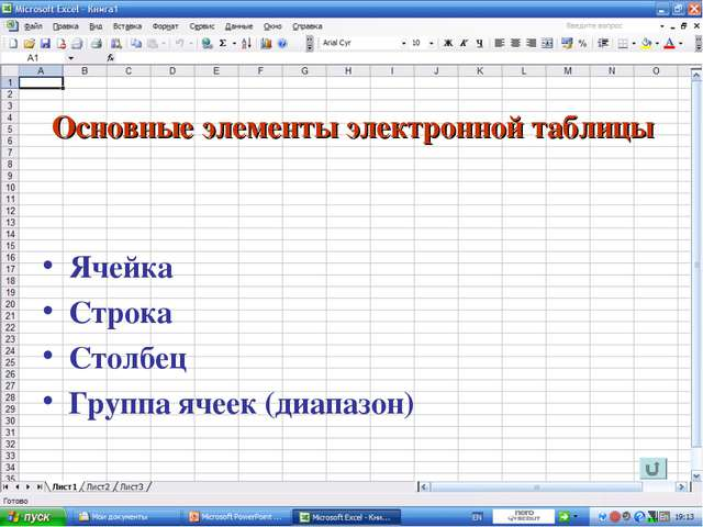 Основные элементы электронной таблицы Ячейка Строка Столбец Группа ячеек (диа...