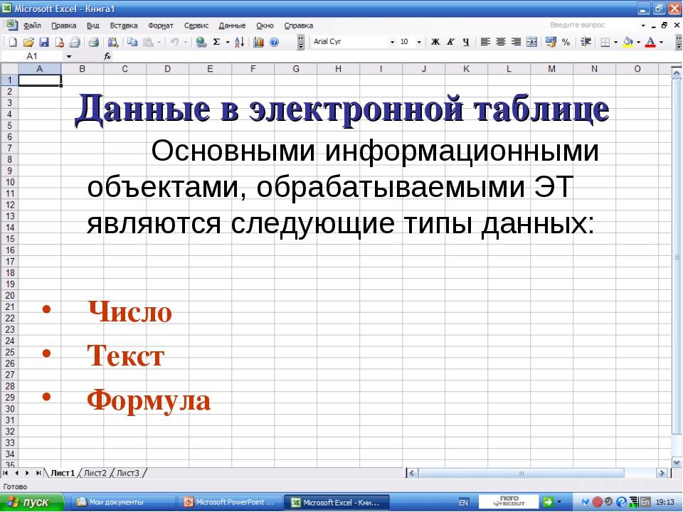 Данные в электронной таблице Основными информационными объектами, обрабатыва...
