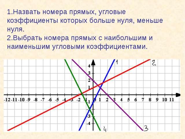1.Назвать номера прямых, угловые коэффициенты которых больше нуля, меньше нул...
