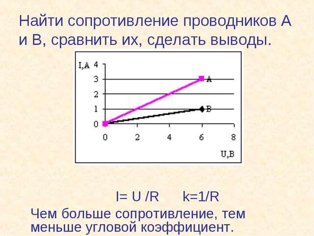 Найти сопротивление проводников А и В, сравнить их, сделать выводы. I= U /R k...
