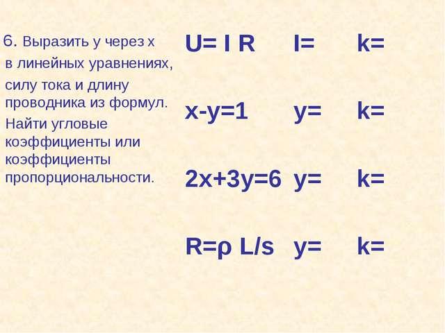 6. Выразить у через х в линейных уравнениях, силу тока и длину проводника из...