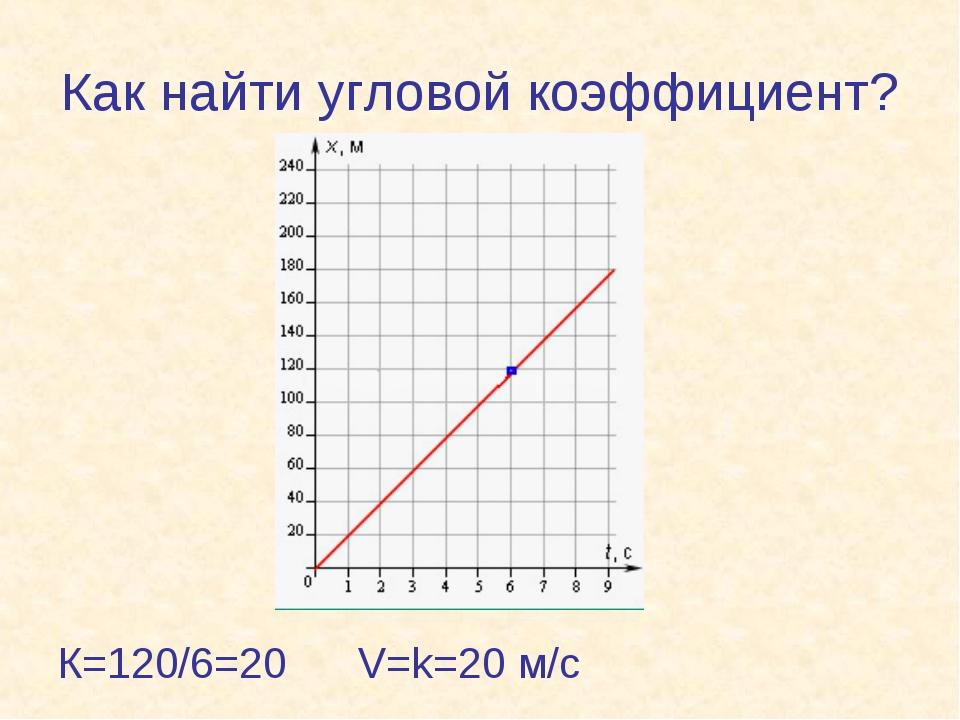 Как найти угловой коэффициент? К=120/6=20 V=k=20 м/c