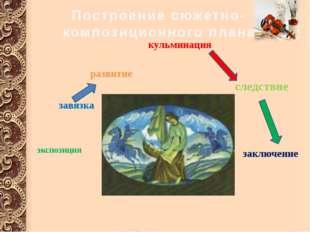 следствие  кульминация развитие экспозиция завязка заключение Построе