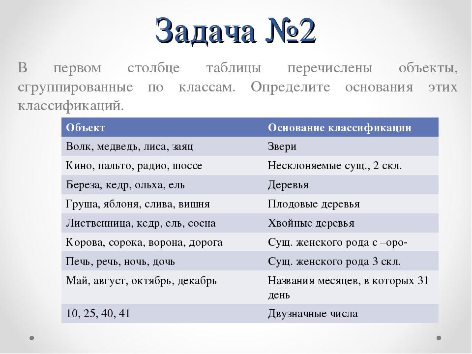 Задача №2 В первом столбце таблицы перечислены объекты, сгруппированные по кл...