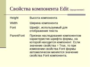 Свойства компонента Edit (продолжение)