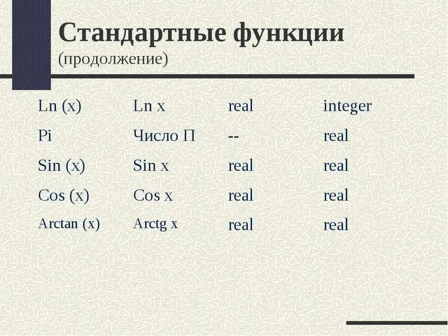 Стандартные функции (продолжение)